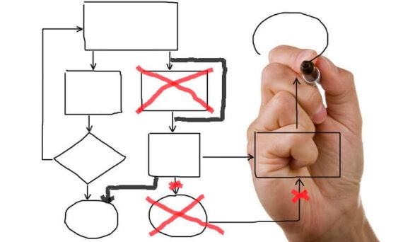 Process Improvement Consultants UK